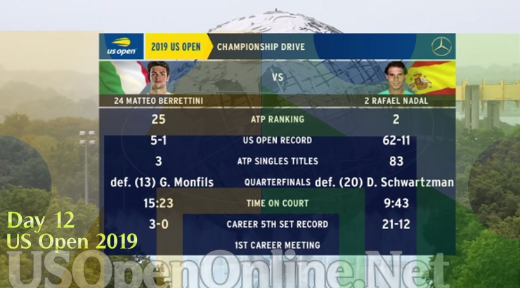 Live Tennis US Open 2019 Championship Drive Day 12
